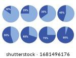 pie chart vector circle diagram ...   Shutterstock .eps vector #1681496176