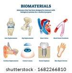Biomaterials Vector...