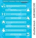 covid 19 coronavirus prevention ... | Shutterstock .eps vector #1682682130