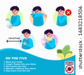 five simple steps to help... | Shutterstock .eps vector #1683218506