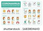 novel coronavirus infographic.... | Shutterstock .eps vector #1683804643