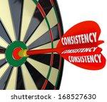 Consistency Dart Board Repeat...