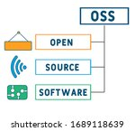 oss   open source software...