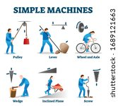 simple machines vector... | Shutterstock .eps vector #1689121663