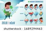 corona virus symptoms and... | Shutterstock .eps vector #1689294463