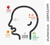 infographics vector corona... | Shutterstock .eps vector #1689432499