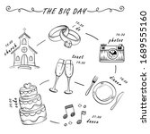timeline menu on wedding theme... | Shutterstock .eps vector #1689555160
