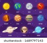 set of cartoon solar system... | Shutterstock . vector #1689797143