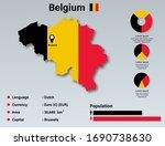 Belgium Infographic Vector...