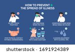 infographic illustration about... | Shutterstock .eps vector #1691924389