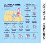 quarantine tips vector...