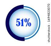 circle percentage diagrams...