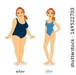 fat and slim woman figures ... | Shutterstock .eps vector #169522703