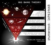 astronomia,atomo,grande,diagramma,evoluzione,evolvere,esplosione,galassia,informazioni,infografica,giove,fisica,icona,armadio,locandina