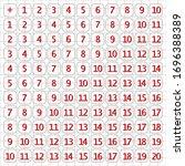 addition tables. school vector... | Shutterstock .eps vector #1696388389