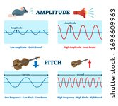 amplitude and pitch vector...   Shutterstock .eps vector #1696609963