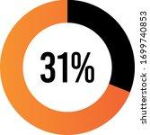 circle percentage diagrams 31 ...