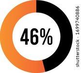 circle percentage diagrams 46 ...