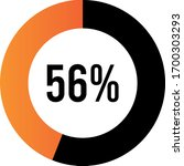 circle percentage diagrams 56 ...