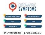 coronavirus 2019 ncov symptoms  ... | Shutterstock .eps vector #1706338180