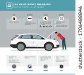 car maintenance and repair... | Shutterstock .eps vector #1706488846