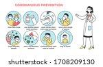 coronavirus prevention tip.... | Shutterstock .eps vector #1708209130