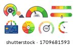 Credit Score Indicators. Limit...