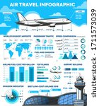 air travel infographics  low...   Shutterstock .eps vector #1711573039