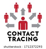 contact tracing infographic  ... | Shutterstock .eps vector #1712372293