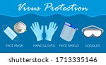 virus protection by face mask ... | Shutterstock .eps vector #1713335146