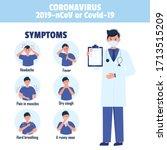 coronavirus symptoms vector.... | Shutterstock .eps vector #1713515209