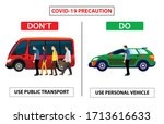 do and don't poster for covid... | Shutterstock .eps vector #1713616633