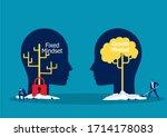 Big Head Human Think Growth...