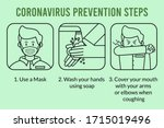 coronavirus prevention steps.... | Shutterstock .eps vector #1715019496