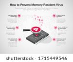 infographic for how to prevent... | Shutterstock .eps vector #1715449546
