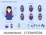coronavirus pathogen 2019 ncov... | Shutterstock .eps vector #1715645236