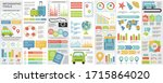 bundle travel infographic ui ...   Shutterstock .eps vector #1715864020