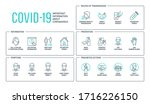 routes of transmission  signs... | Shutterstock .eps vector #1716226150