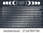 moon calendar. lunar phases...   Shutterstock .eps vector #1716789730