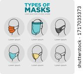 types of masks for your... | Shutterstock .eps vector #1717035373