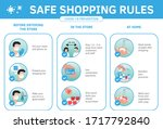 safe grocery shopping during... | Shutterstock .eps vector #1717792840