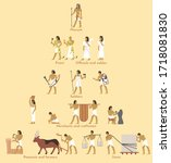 ancient egypt social structure... | Shutterstock .eps vector #1718081830