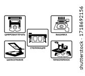 Icons Indicating The Method Of...