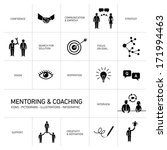 vector abstract mentoring and... | Shutterstock .eps vector #171994463