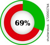 pie chart percentage with...
