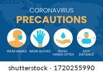 coronavirus precautions wear... | Shutterstock .eps vector #1720255990