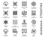 data science outline icons  ... | Shutterstock .eps vector #1720267363