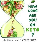 ketogenic diet illustration...   Shutterstock .eps vector #1720293019