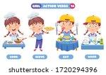 action verbs for children...   Shutterstock .eps vector #1720294396