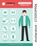 coronavirus protection advice ... | Shutterstock .eps vector #1720939906